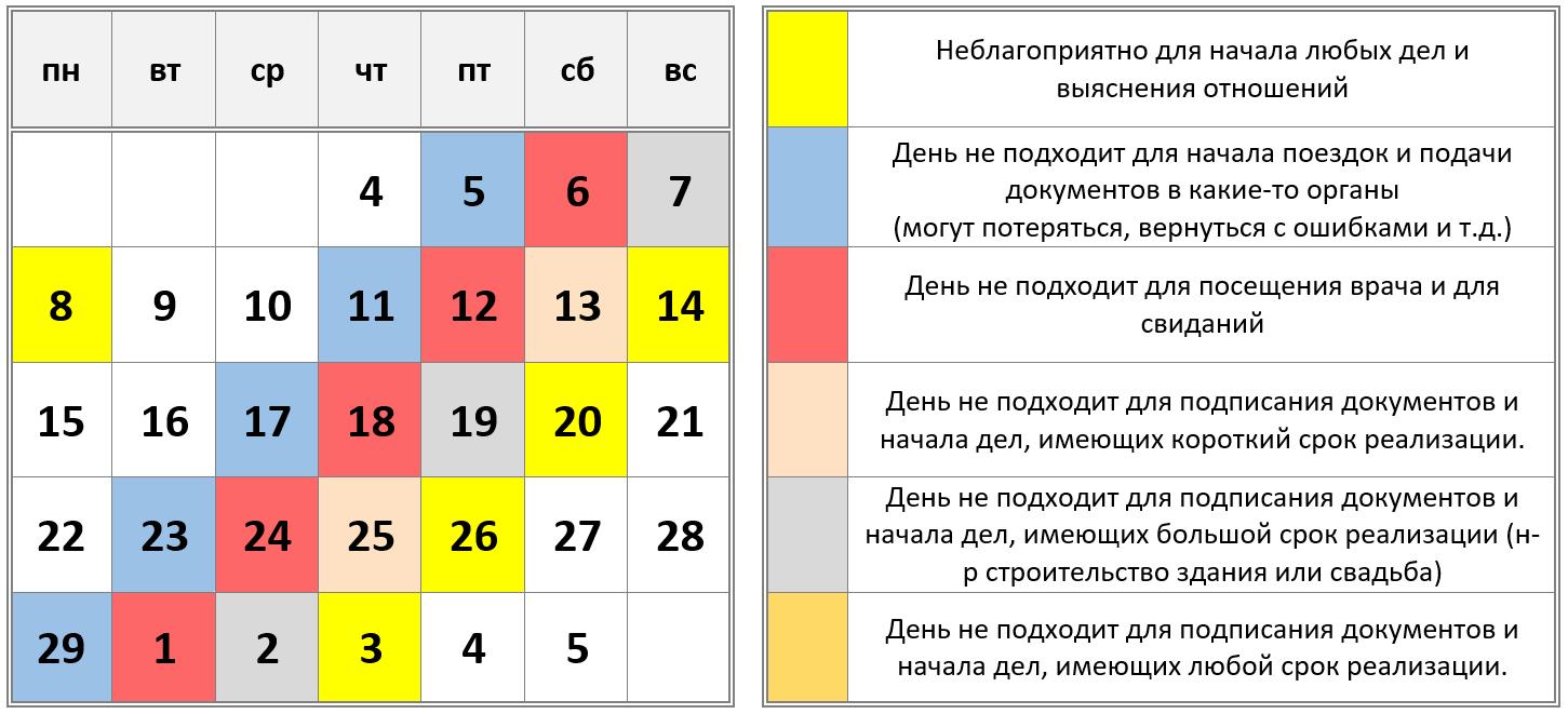 февраль даты